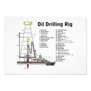 Diagram of an Oil Drilling Rig Tower Custom Invitation