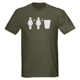 Two Girls One Cup Gifts & Merchandise  Two Girls One Cup Gift Ideas