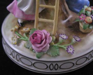 Antique German Porcelain Figurine Schierholz Dresden Bowl Compote