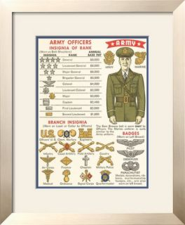 Army Officers Insignia Prints