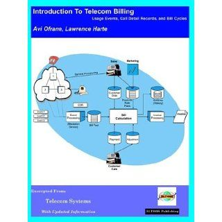 Introduction to Telecom Billing, Usage Events, Call Detail Records