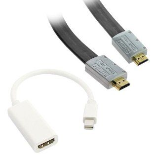 GTMax White Mini DisplayPort Male to HDMI Female Adapter