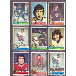 1974 Topps #194 Bob Murdoch Kings (Near Mint
