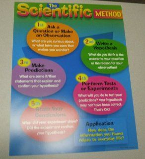 Scientific Method Chart